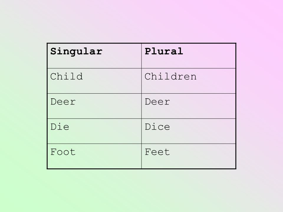Singular and Plural Nouns - ppt video online download