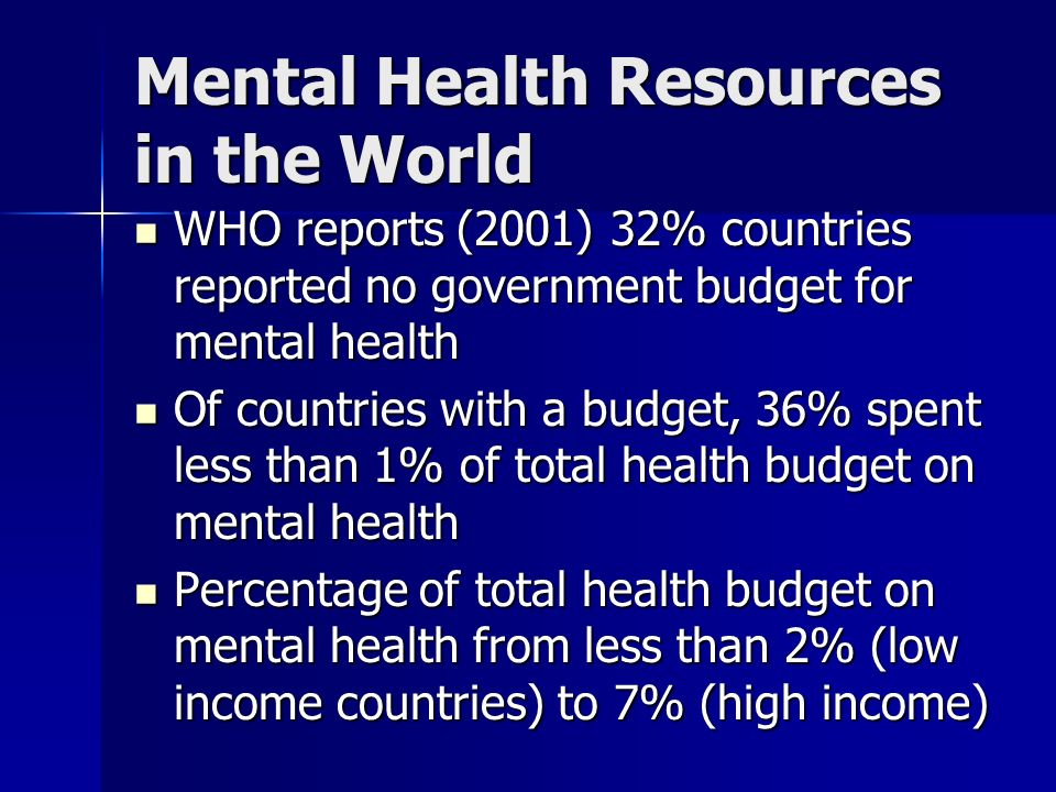 Mental Health Resources in the World