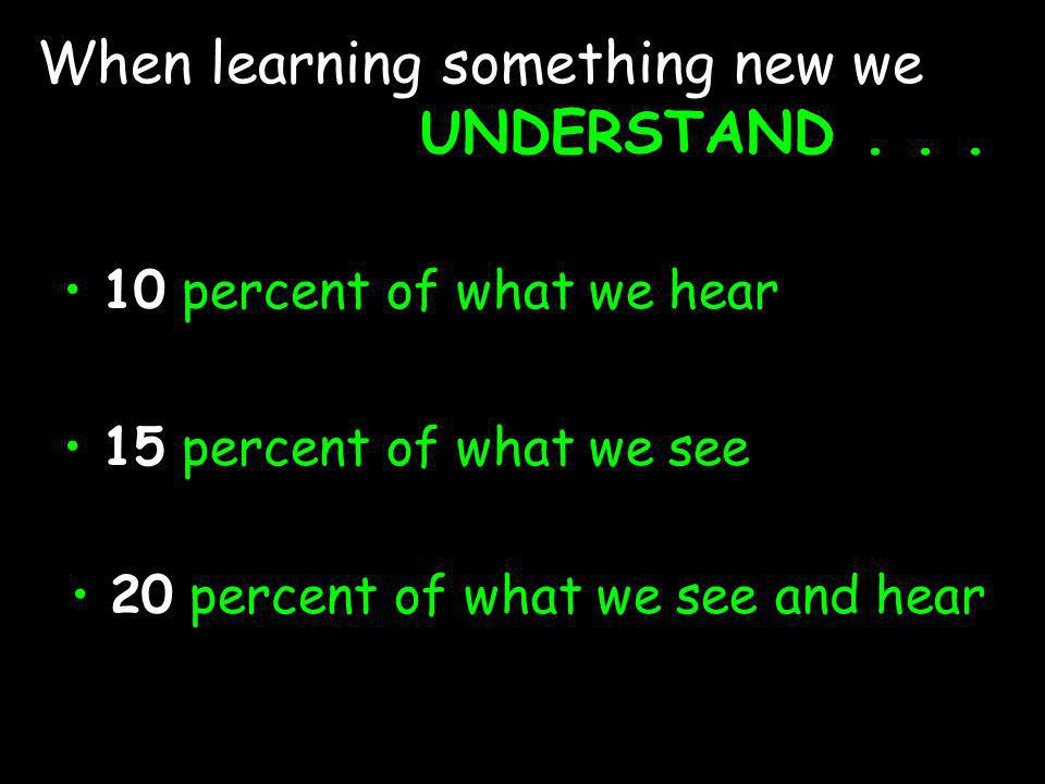 When learning something new we UNDERSTAND . . .