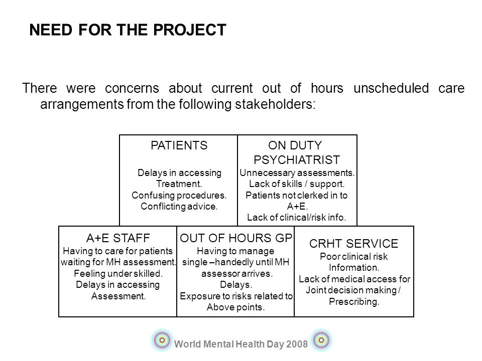 NEED FOR THE PROJECT There were concerns about current out of hours unscheduled care arrangements from the following stakeholders: