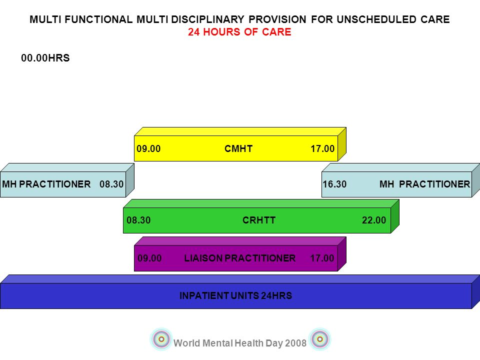MULTI FUNCTIONAL MULTI DISCIPLINARY PROVISION FOR UNSCHEDULED CARE