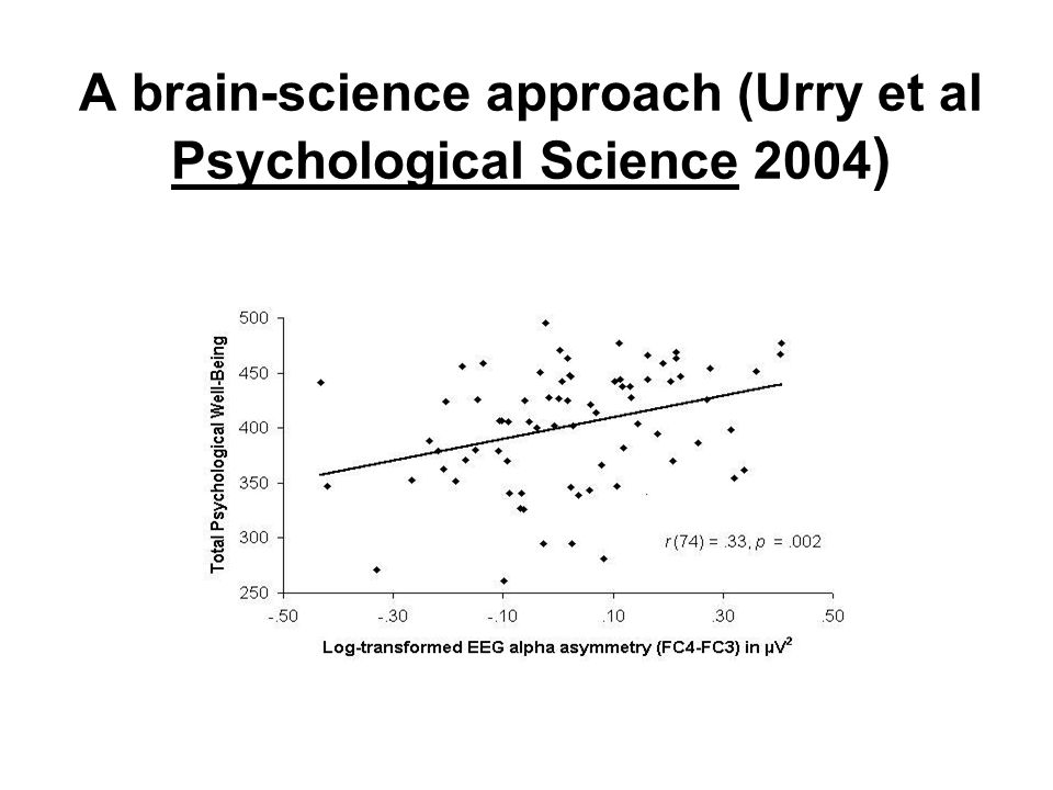 A brain-science approach (Urry et al Psychological Science 2004)