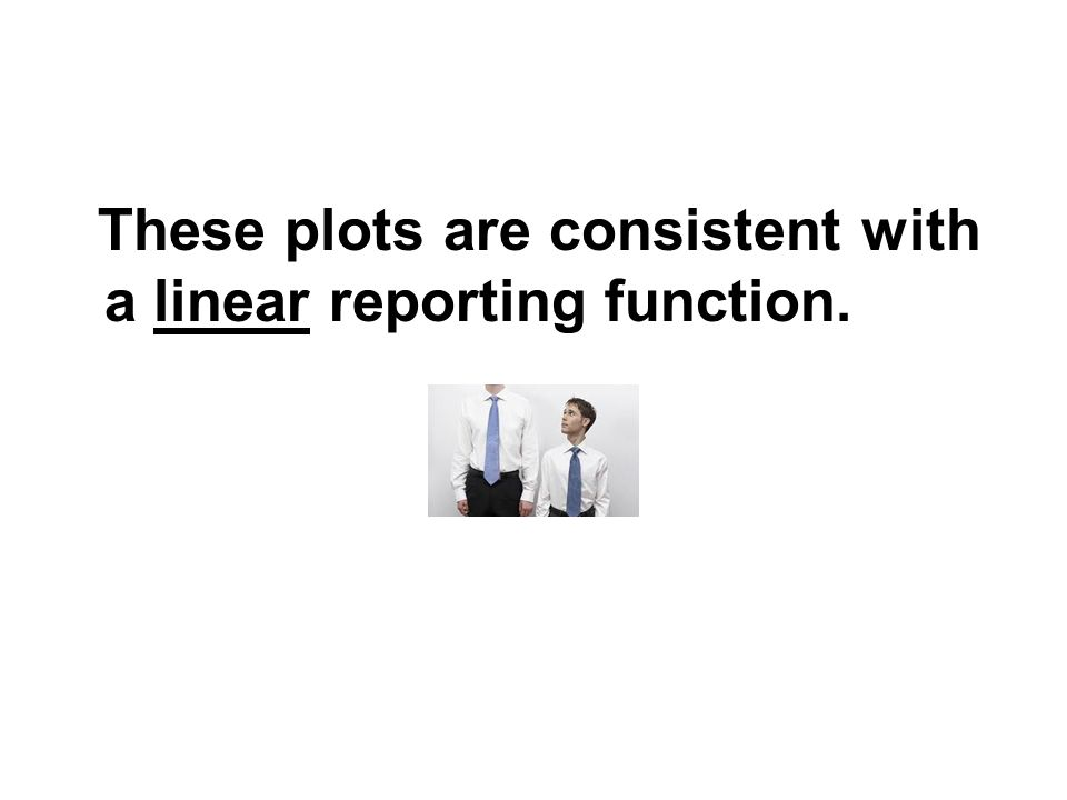 These plots are consistent with a linear reporting function.