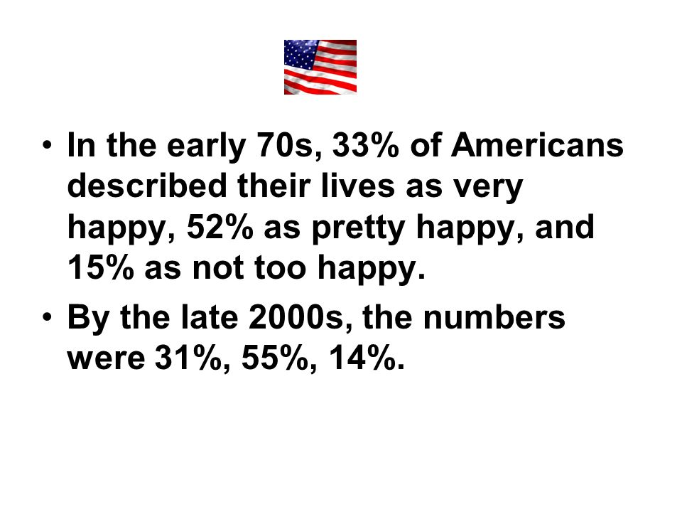In the early 70s, 33% of Americans described their lives as very happy, 52% as pretty happy, and 15% as not too happy.