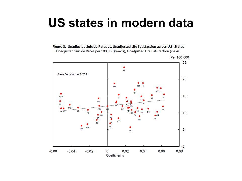 US states in modern data