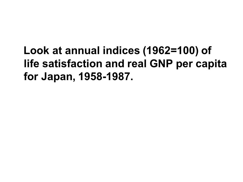 Look at annual indices (1962=100) of life satisfaction and real GNP per capita for Japan, 1958-1987.