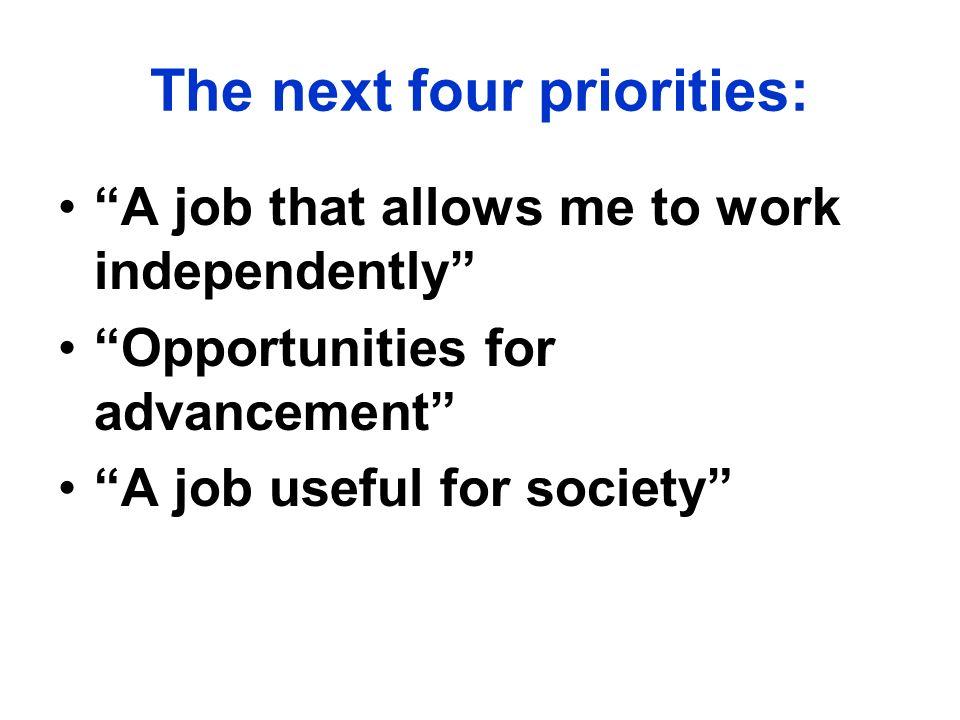 The next four priorities: