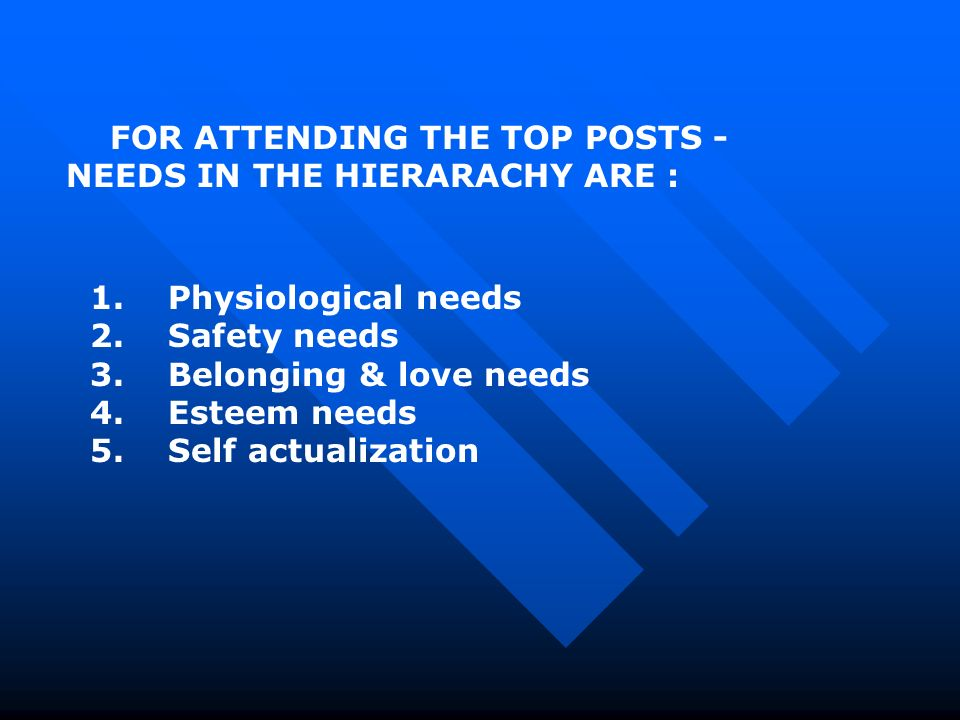 FOR ATTENDING THE TOP POSTS - NEEDS IN THE HIERARACHY ARE :
