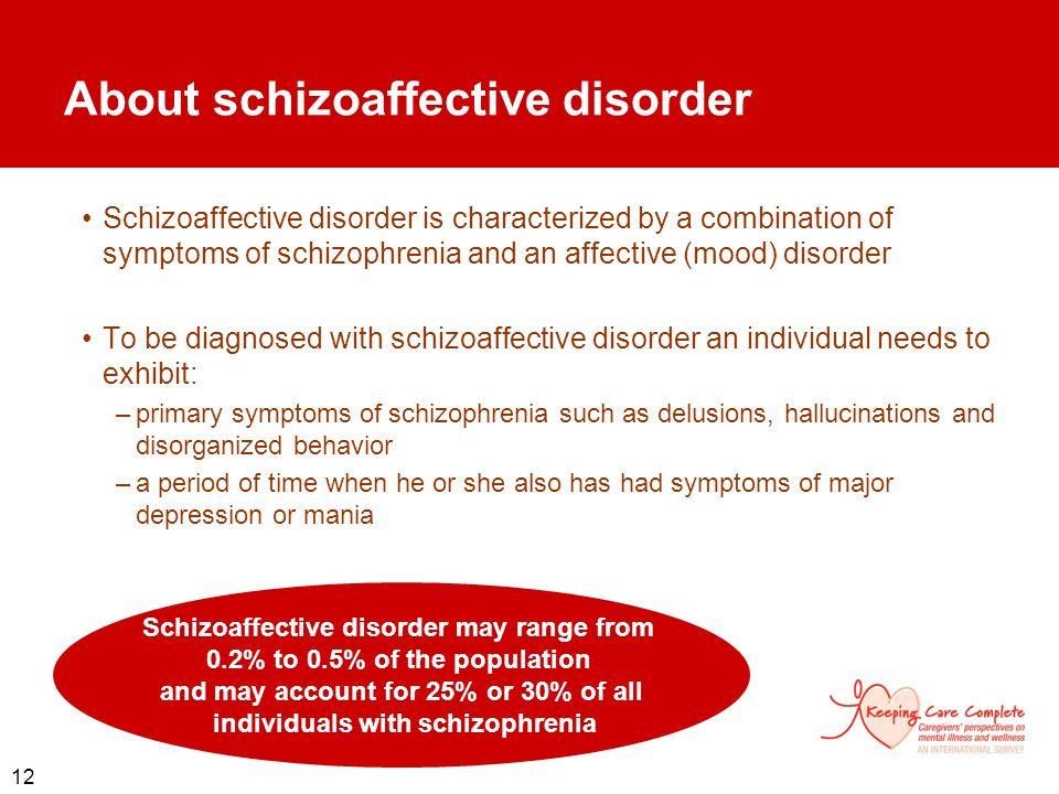 About schizoaffective disorder