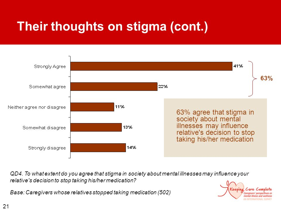 Their thoughts on stigma (cont.)