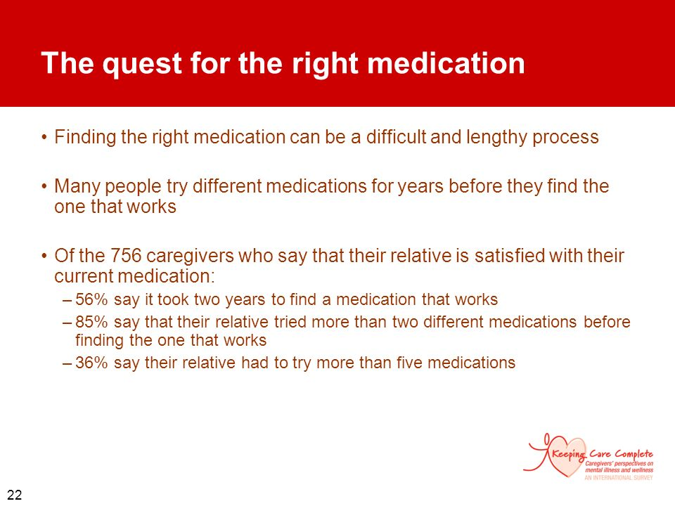 The quest for the right medication