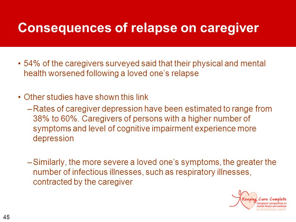 Consequences of relapse on caregiver