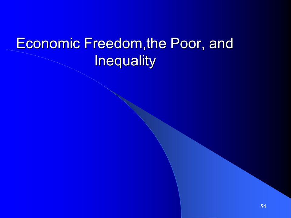 Economic Freedom,the Poor, and Inequality