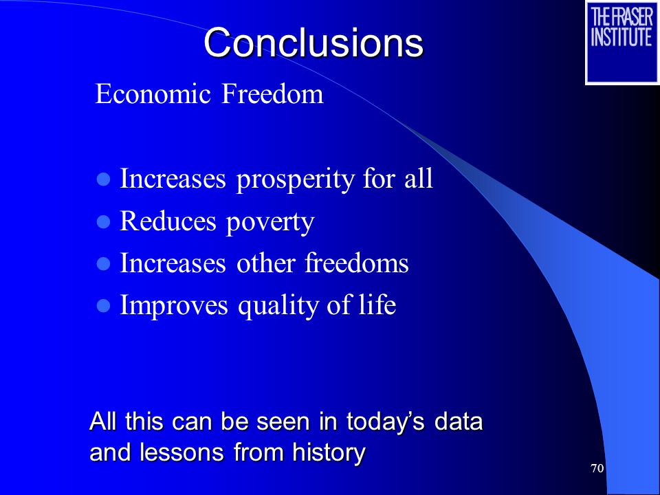 Conclusions Economic Freedom Increases prosperity for all