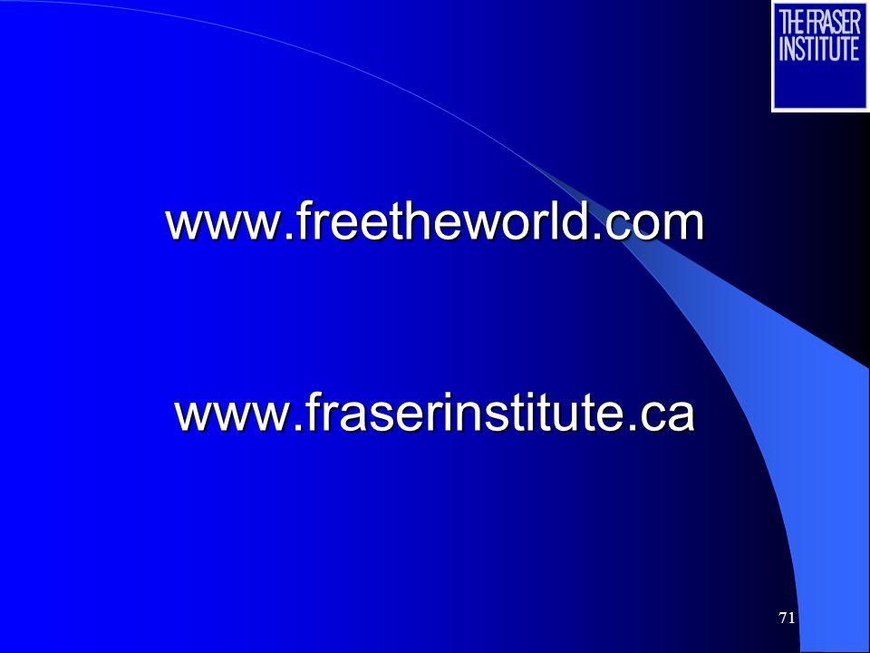 www.freetheworld.com www.fraserinstitute.ca