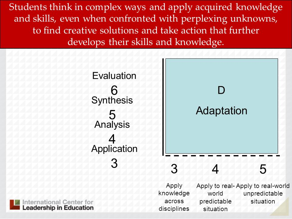 Students think in complex ways and apply acquired knowledge and skills, even when confronted with perplexing unknowns, to find creative solutions and take action that further develops their skills and knowledge.
