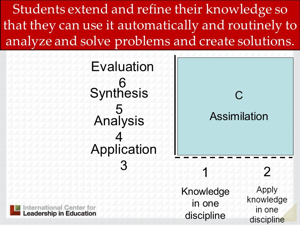 Students extend and refine their knowledge so that they can use it automatically and routinely to analyze and solve problems and create solutions.