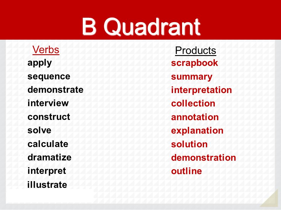 B Quadrant Verbs Products apply sequence demonstrate interview