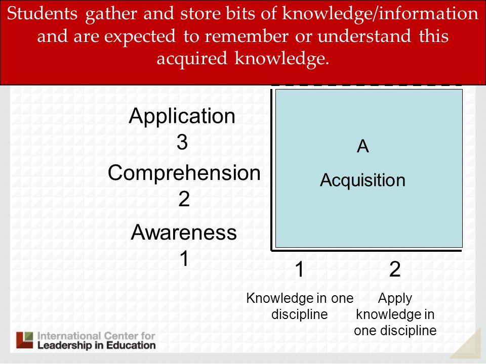 Application 3 Comprehension 2 Awareness 1 1 2