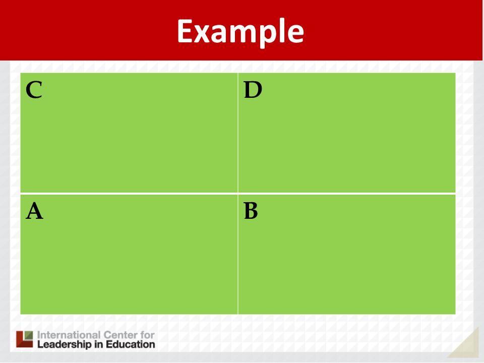Example C D A B