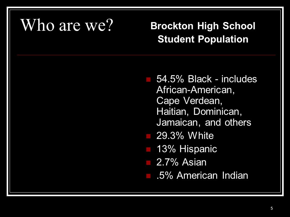 Who are we Brockton High School Student Population