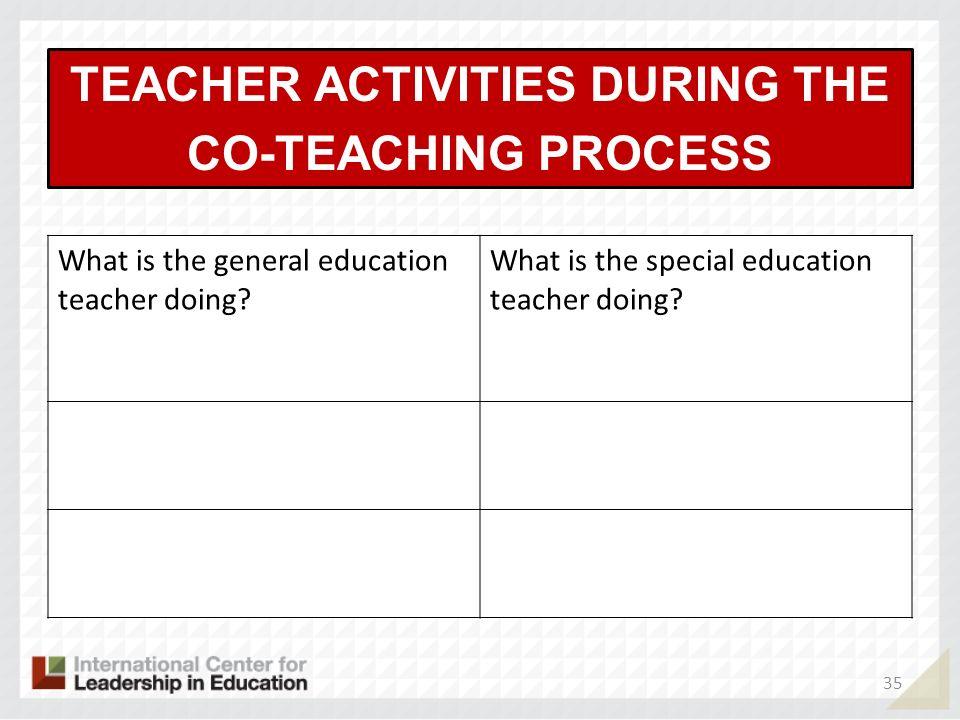 TEACHER ACTIVITIES DURING THE