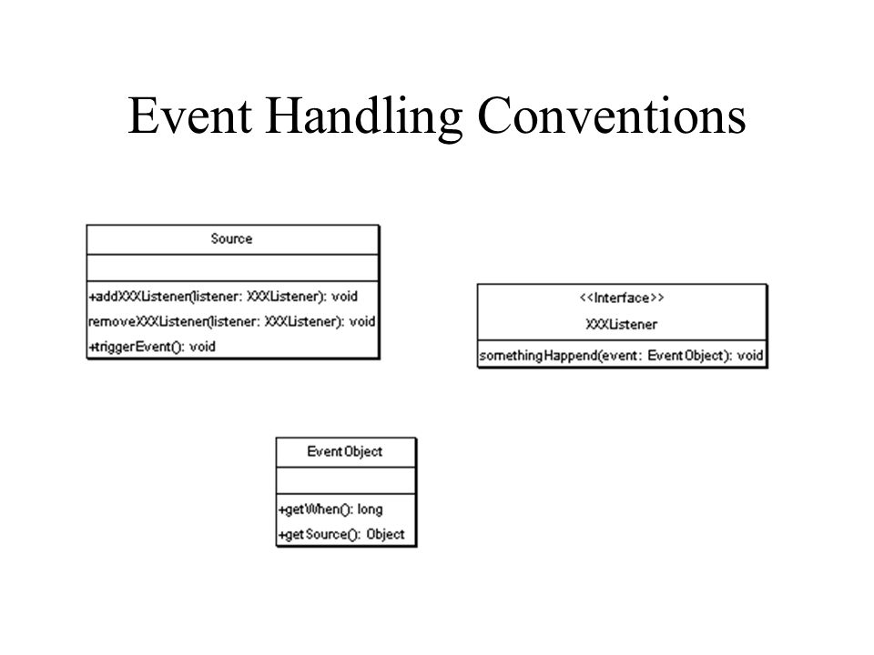Event Handling Conventions