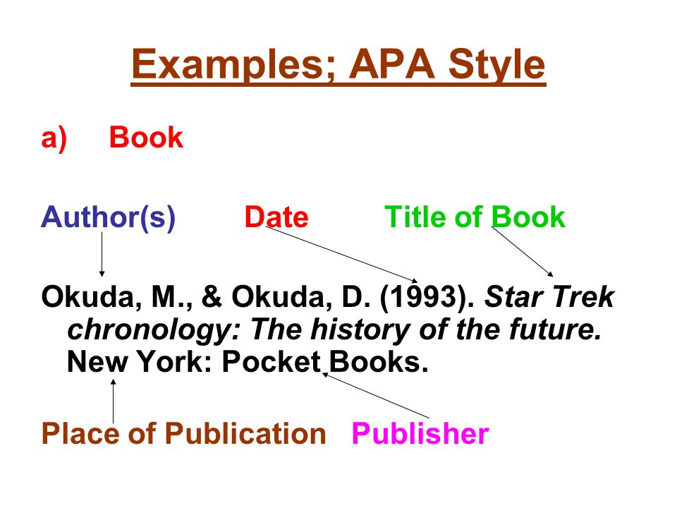 how to cite books in apa format Provides information about apa style for citing references to books without authors or editors how do you cite a reference to a book when there is no author or.
