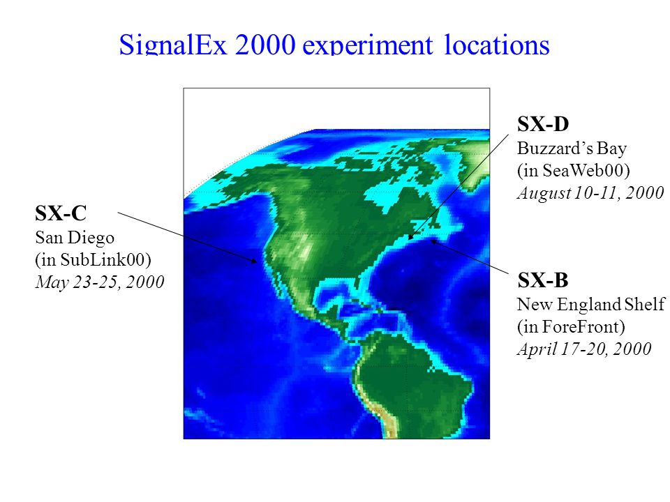 SignalEx 2000 experiment locations