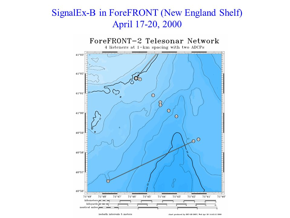 SignalEx-B in ForeFRONT (New England Shelf)