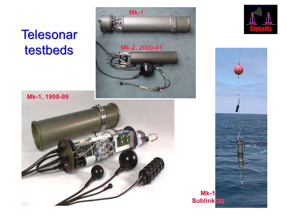 Telesonar testbeds Mk-1 SignalEx Mk-2, 2000-01 Mk-1, 1998-99 Mk-1