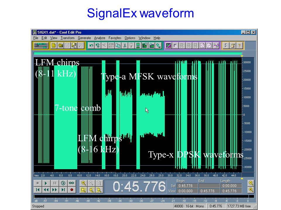 SignalEx waveform LFM chirps (8-11 kHz) Type-a MFSK waveforms