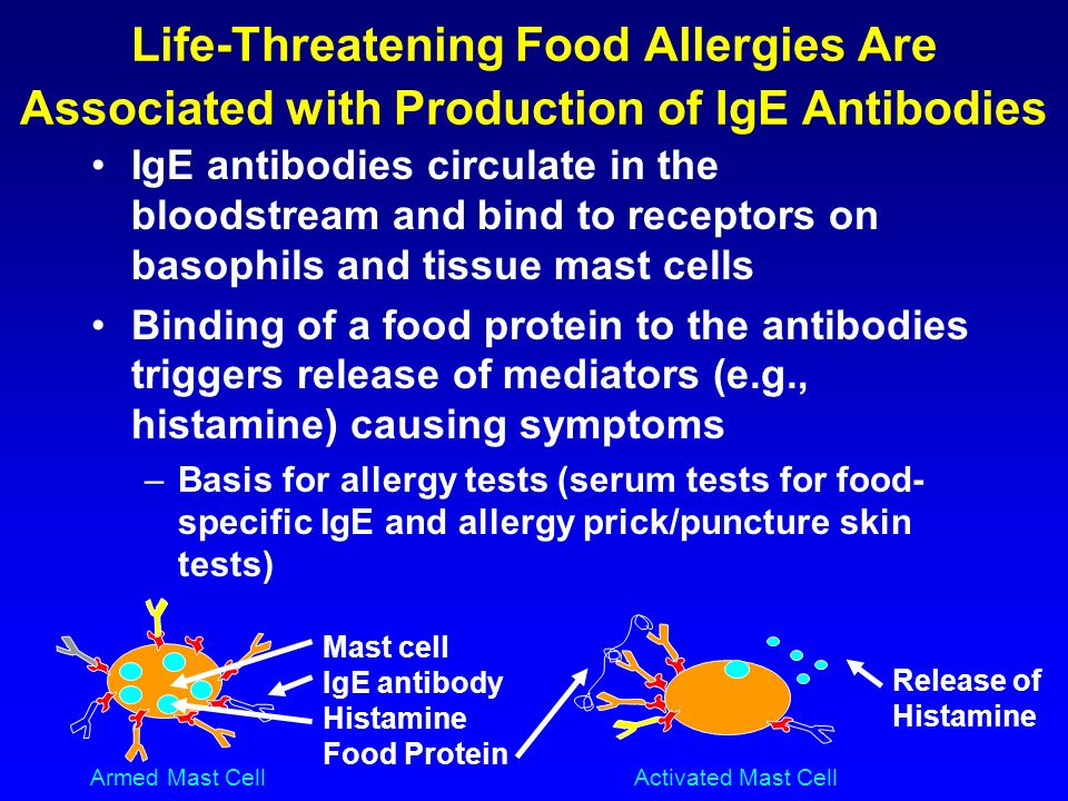 Life-Threatening Food Allergies Are Associated with Production of IgE Antibodies