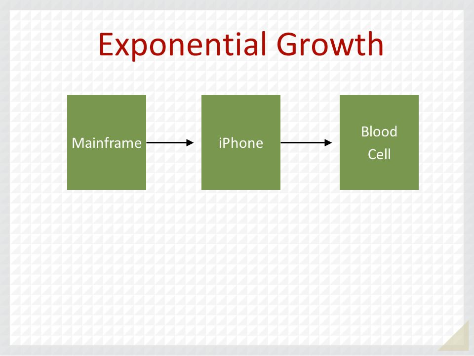 Exponential Growth Mainframe iPhone Blood Cell