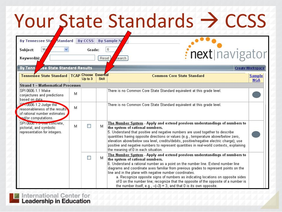 Your State Standards  CCSS