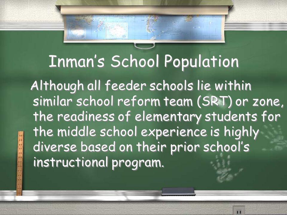 Inman's School Population
