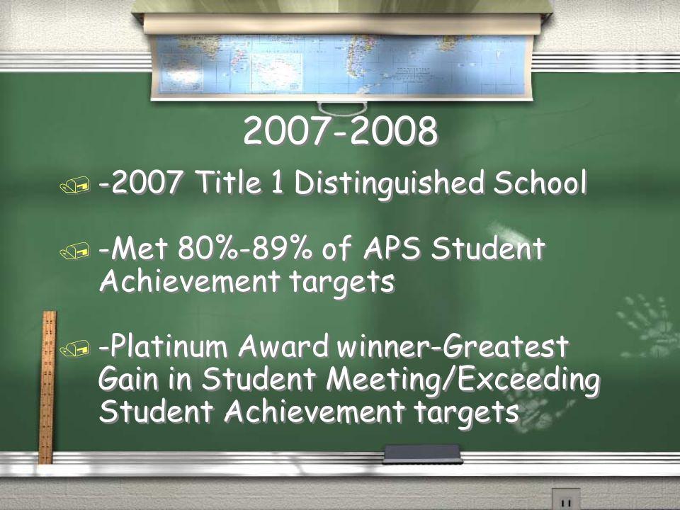 2007-2008 -2007 Title 1 Distinguished School
