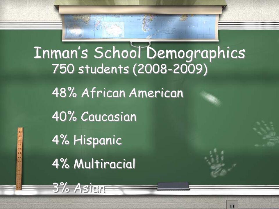 Inman's School Demographics