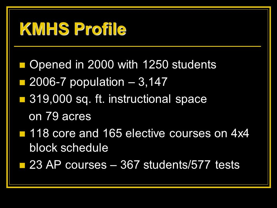 KMHS Profile Opened in 2000 with 1250 students