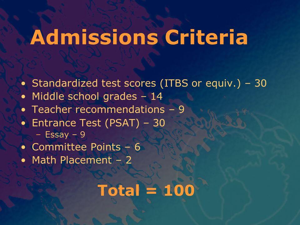 Admissions Criteria Total = 100