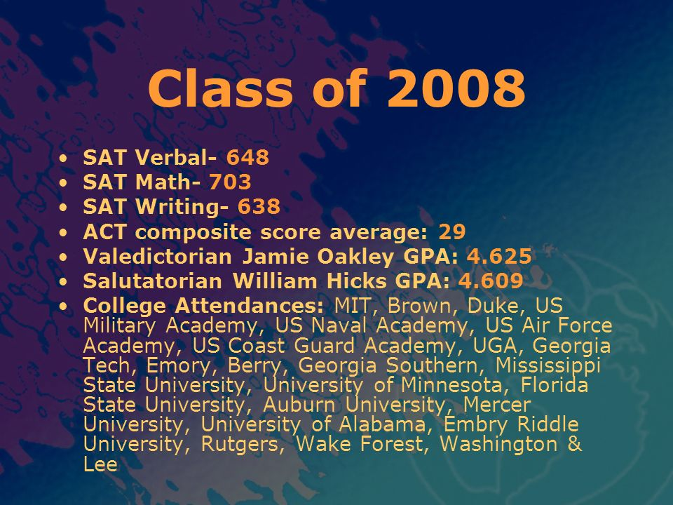 Class of 2008 SAT Verbal- 648 SAT Math- 703 SAT Writing- 638