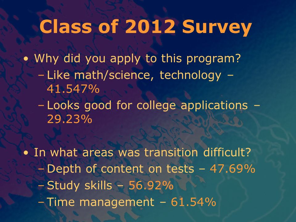 Class of 2012 Survey Why did you apply to this program