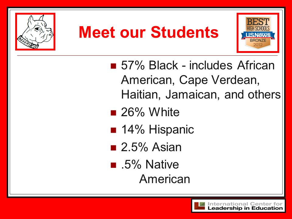 Meet our Students 57% Black - includes African American, Cape Verdean, Haitian, Jamaican, and others.