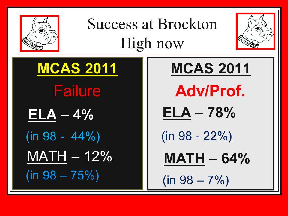 Success at Brockton High now