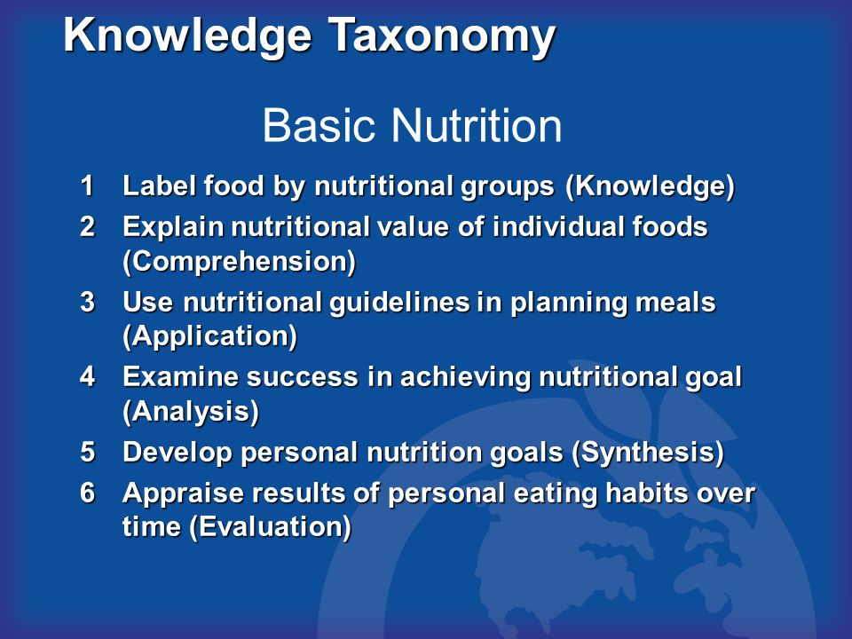 Knowledge Taxonomy Basic Nutrition