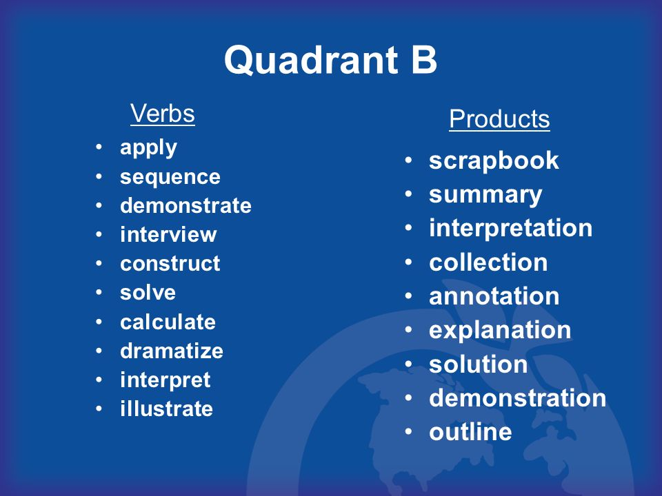 Quadrant B Verbs Products scrapbook summary interpretation collection