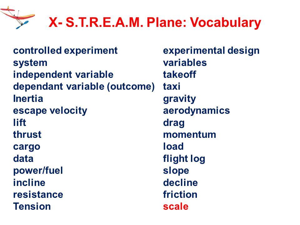 X- S.T.R.E.A.M. Plane: Vocabulary