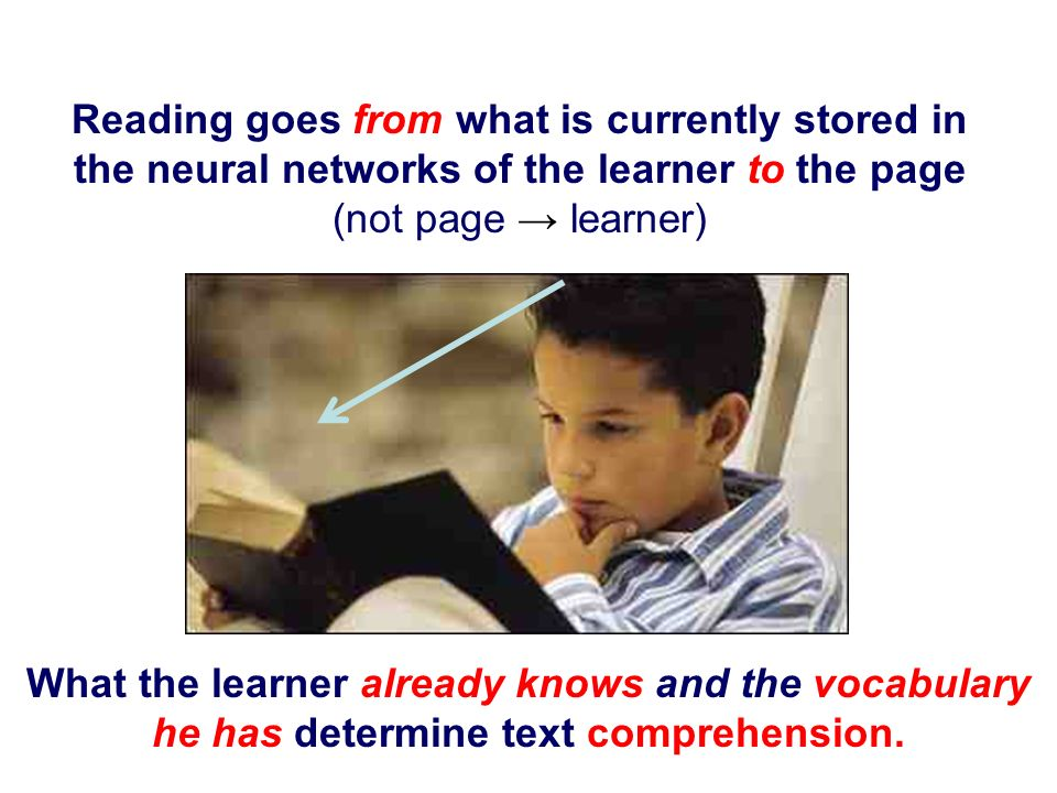 Reading goes from what is currently stored in the neural networks of the learner to the page (not page → learner)