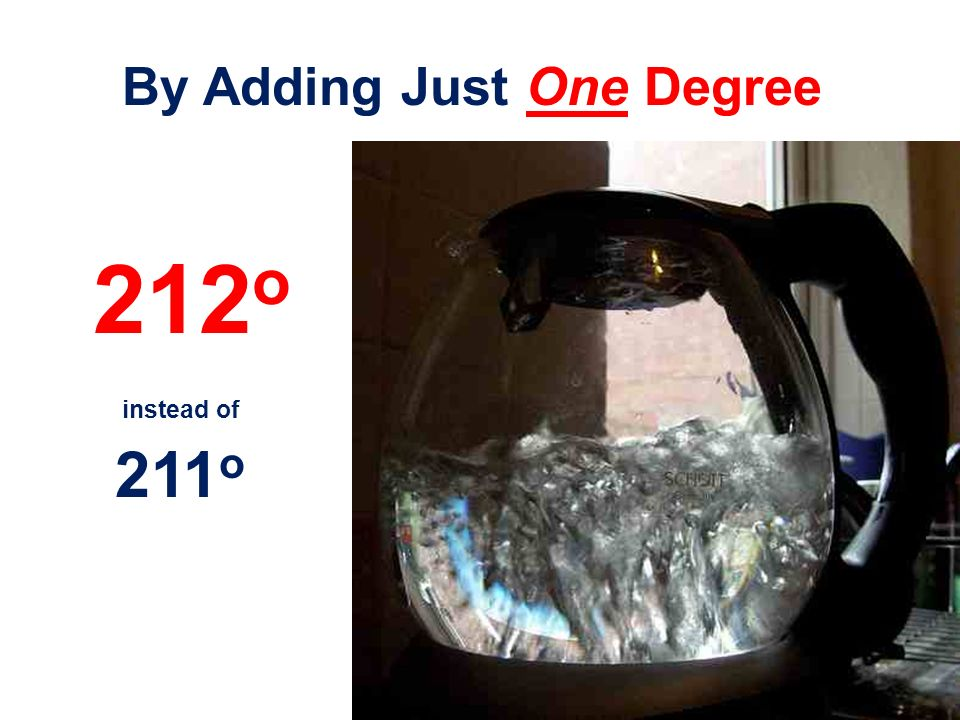 By Adding Just One Degree
