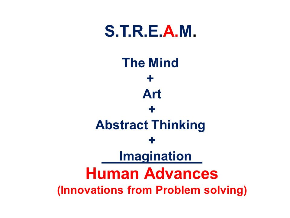 (Innovations from Problem solving)
